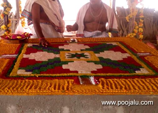 sarvatobhadra mandal yantra